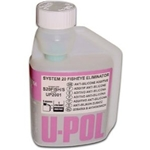 U-POL Fisheye Eliminator
